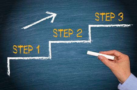 33947433 - step 1 - step 2 - step 3
